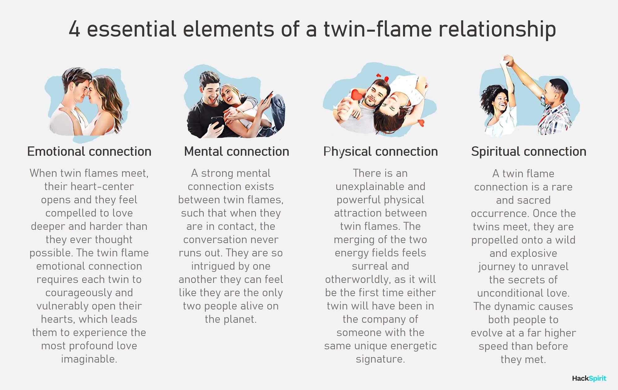 Flame soulmate vs twin The Difference